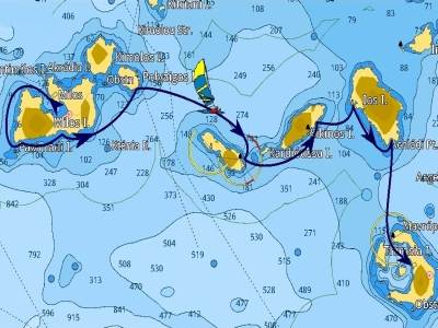 Cicladi Sud Occidentali - ITINERARI