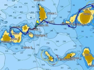 cicladi occidentali - ITINERARI