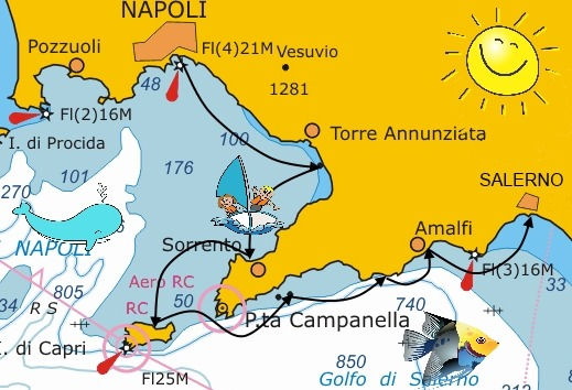 NASA - Pagina Itinerari Napoli Salerno