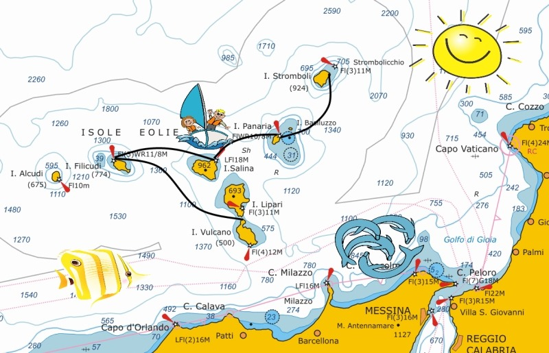Vacanze barca a vela eolie - stromboli lipari