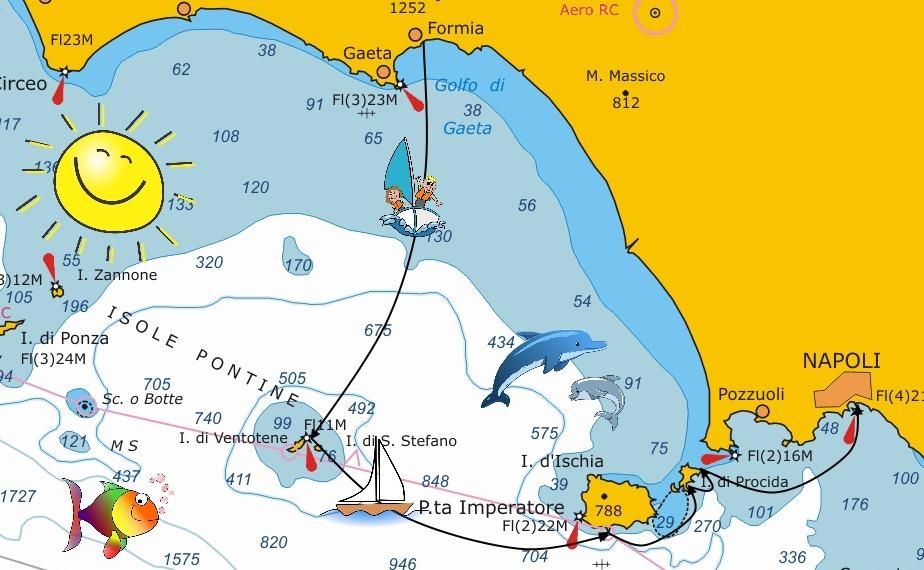 formia napoli1 - Vacanze in Barca a Vela Pontine e Flegree